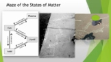Walk of Matter Distance Learning