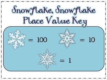 Walkin' in a Winter *Math* Centerland {Winter Centers for Math}
