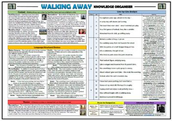 Walking Away Knowledge Organizer/ Revision Mat!