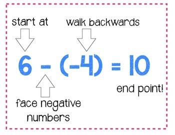 Walking Through Positives an Negatives