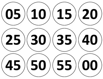 Wall Clock Numbers