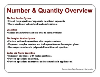 Wall Display - Common Core - Number and Quantities Overview
