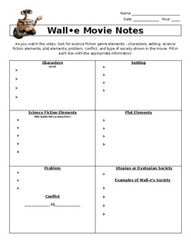 Wall-E Movie Notes - Science Fiction