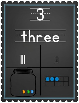 Wall Number Charts ~~ Chalkboard and Blue ~~ 1-20