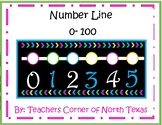 Wall Number Line 0-100 - Black & Brights Edition