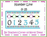 Wall Number Line 0-25 - Brights Edition
