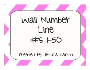 FREE Wall Number Line
