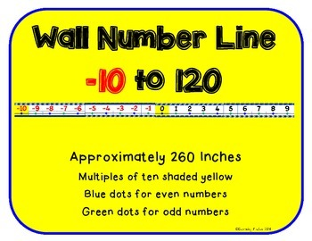 Wall Number Line -10 to 120