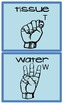Wall Posters of Hand Signals for Bathroom, Water and Tissue