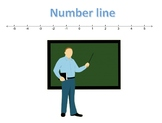 Wall size negative and positive integer number line (-30 to 30) with desk sets