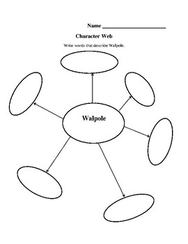 Walpole by: Sid Hoff Literature Lesson