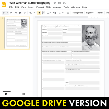 Walt Whitman Author Study Worksheet, Easy Biography Activity, CCSS