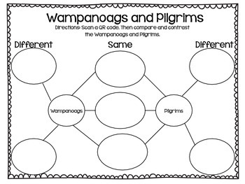 Wampanoags, and Pilgrims QR Codes