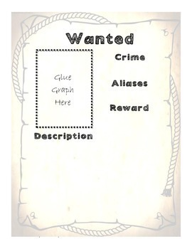 Parts of a Graph ~Alternate Assessment~Differentiation~Wanted Poster Project~