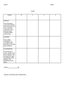 Wanted Poster with Rubric