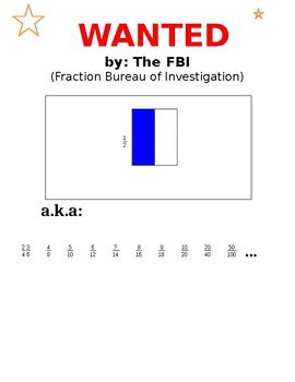 Wanted by The FBI (Fractions Bureau of Investigations)