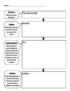 Somebody...Wanted...But...So...And - Graphic Organizer
