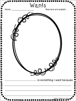 Wants and Needs- Printables, Posters And Activities
