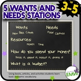 Wants and Needs Activity Stations or Centers