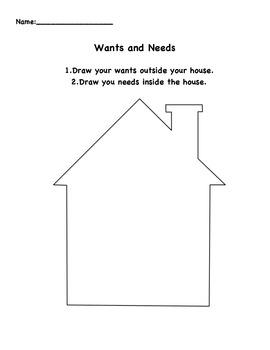 Wants and Needs (Economics)