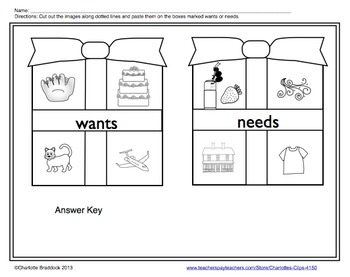 Wants and Needs Printable
