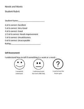 Wants and needs assessment