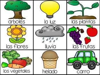 Wants versus Needs in Spanish