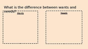 Wants vs. Needs