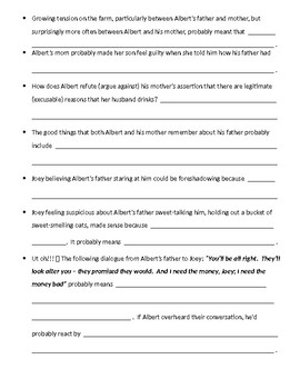 War Horse Chapter 3 Study Guide