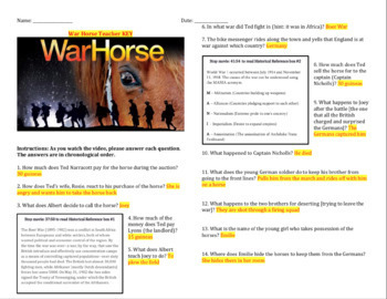War Horse: Introduction to WWI & Complete Video Questions
