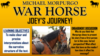 War Horse: Joey's Journey!