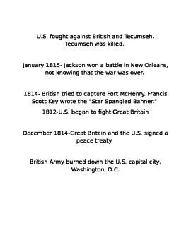 War of 1812 Activities