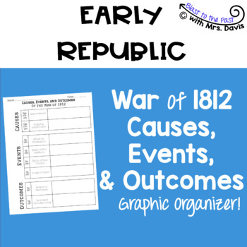 War of 1812 Causes, Events, and Outcomes