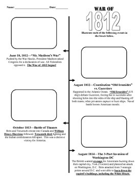 War of 1812 Illustrated Timeline