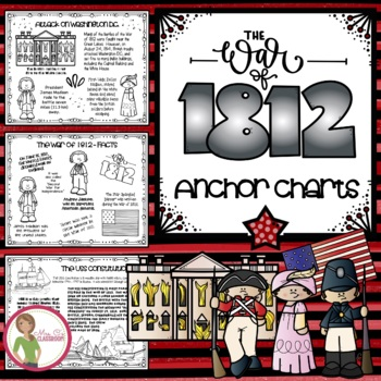 War of 1812 Informational Student ANCHOR CHARTS
