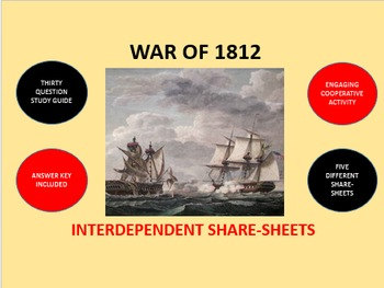 War of 1812: Interdependent Share-Sheets Activity