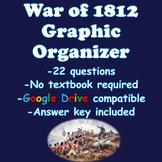 War of 1812 (Impressment, War Hawks, Tippecanoe, Tecumseh, Francis Scott Key)