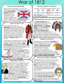 War of 1812 Reading