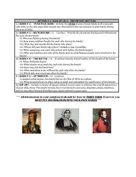 War of 1812 Research Assignment