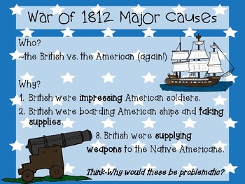 War of 1812 Teaching Slides or Posters