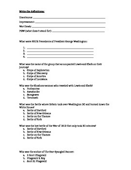 War of 1812 Test and Study Guide
