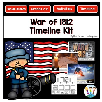 War of 1812 Timeline Kit with Posters & Activities