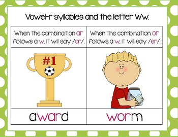 War of Words - A card game to practice w-or and w-ar Vowel-r Syllables