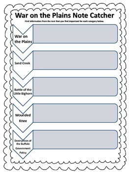 War on the Plains Writing Activity