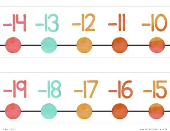 Warm & Sunny Watercolor Number Line