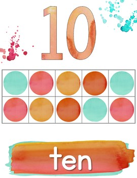 Warm & Sunny Watercolor Number Posters