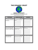 Warm Up Activity for Continental Drift (Pre-Test for Citin