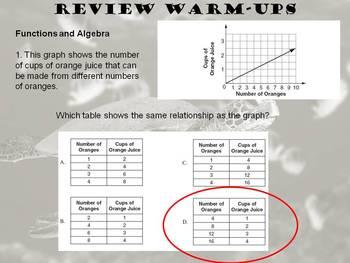 Warm Up Bundle;Statistics, Probability, Algebra, Geometry, Measurement, etc.