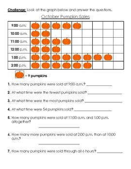 Warm-Up Worksheet 14 - 2nd Grade