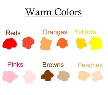 Warm and Cool Colors for the Smartboard